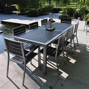 Bricorama Salon De Jardin : castorama salon jardin 5 meuble jardin castorama photo ~ Dailycaller-alerts.com Idées de Décoration