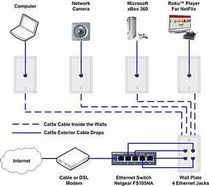 Leviton Cat5e Patch Panel Wiring Diagram