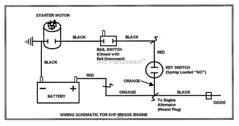Snapper Steel Deck Electric Start Series