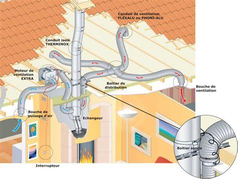 comment installer un extracteur dans une chambre de culture echangeur pour r 233 seau de distribution 216 125 inox galva r 233 f