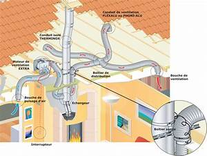 Diffuseur D Air Chaud : pack changeur pour foyer ferm poujoulat 125 ~ Dailycaller-alerts.com Idées de Décoration