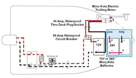 12v Boat Wiring Diagram by 12volt On Board Battery Charging System For Minnkota Or
