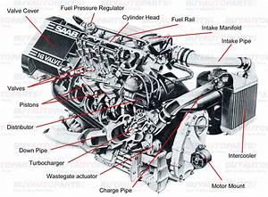 Turbo Parts Diagram