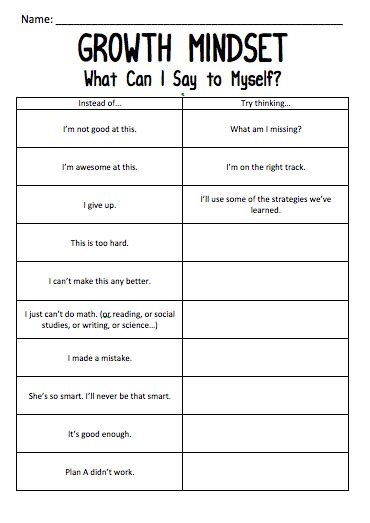 Mindset Chart For Students To Complete  Work  Pinterest  Mindset, Chart And Students