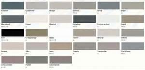 comment associer la couleur gris en decoration deco cool With quel couleur pour faire du marron en peinture 17 quelles couleurs se marient avec le jaune