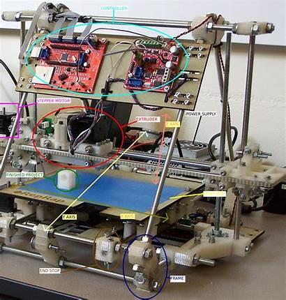Printer 3d Parts Printing Printers Anatomy Form