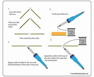 Different Methods Of Soldering Required For Electronics