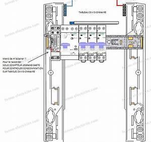 Compteur Divisionnaire électrique : compteur divisionnaire lectrique legrand croizy ~ Melissatoandfro.com Idées de Décoration