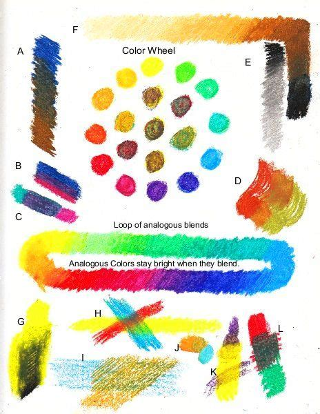 color basic color theory color wheel mixing colors