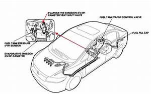 How Do I Repair Trouble Code P0453 Evaporative Emission Control For A Honda Civic 2007