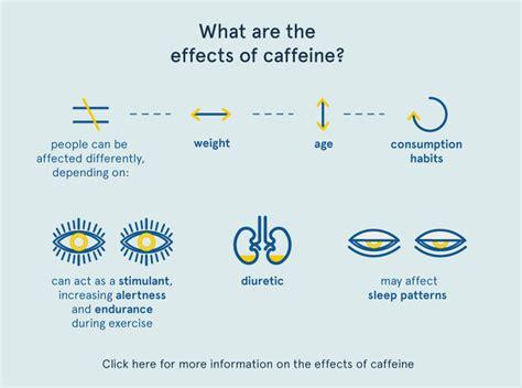 caffeine infographic eufic