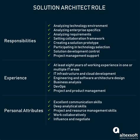 solution architect processes role description