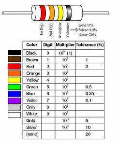 resistor color code questions and answers - 28 images ...