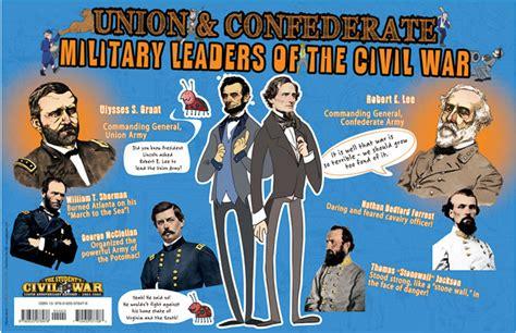 gallopade international union confederate military