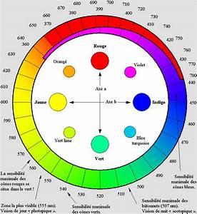 Couleur Complémentaire Du Rose : la norme quatre couleurs ~ Zukunftsfamilie.com Idées de Décoration