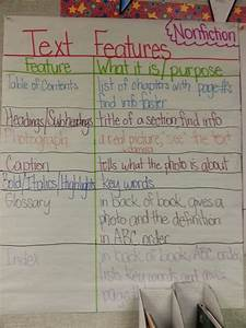 Five For Friday--anchor Chart Edition