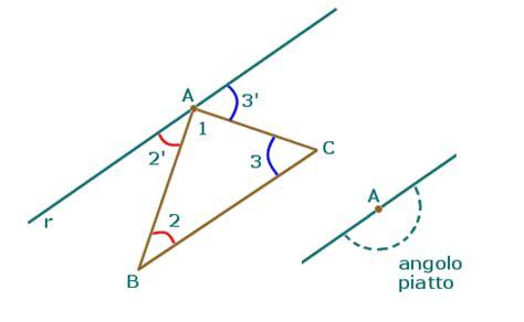 somma degli angoli interni di un triangolo somma degli angoli di un triangolo