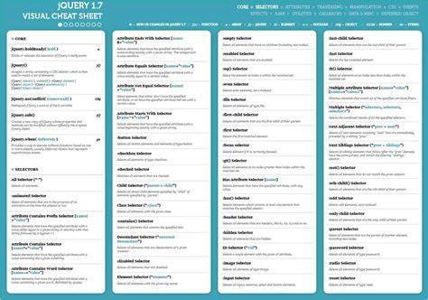 top 10 jquery cheat sheets templatetoaster blog