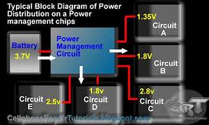 What Is Power Mangement Ic  How Does It Supply Power