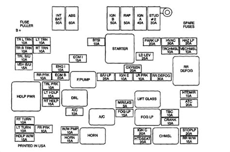 2002 Blazer Fuse Panel Diagram by I A 1998 Chevy Blazer Which Has Had A Problem With