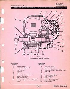 American Bosch Mrd Magneto Service Manual