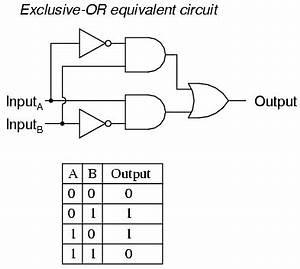 Circuit Diagram Gates : computational geometry circuit drawing in mathematica ~ A.2002-acura-tl-radio.info Haus und Dekorationen