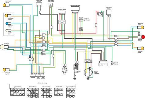 Schema Electrique Beta Carte
