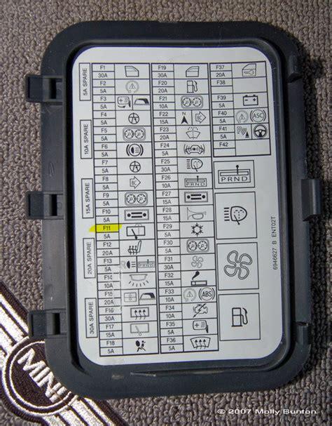 car electronic device radar detector hard wire mollys
