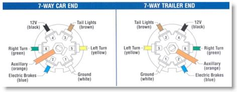 Bargman Trailer Wiring Diagram by R Pod Bargman 7 Pin Brake Lights Adapter R Pod Nation
