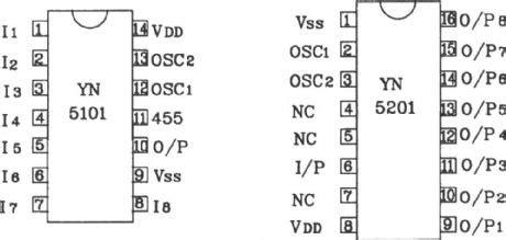 Multi Channel Infrared Remote Control Encoder