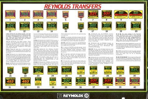 Reynolds Tubing Catalogs/manuals