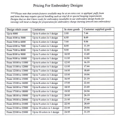 embroidery images pricing for embroidery designs