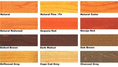 sikkens deck stain canada arborcoat vs sikkens deck stain ask home design