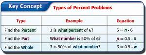 How To Solve Percent Problems Using Equations