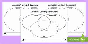 Australia U0026 39 S Levels Of Government Venn Diagram Worksheet