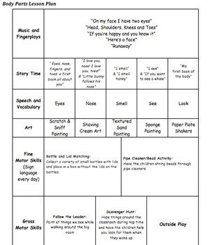 toddler parts lesson plan by fattin lang teachers 581 | original 1328780 1