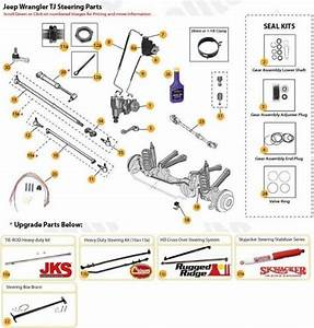 Diagram Wiring Diagram 2000 Jeep Wrangler Sahara Full Version Hd Quality Wrangler Sahara Radiodiagram Oliovinoturismo It