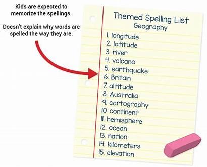 Spelling Test Words Lists Sheet Blank Transparent