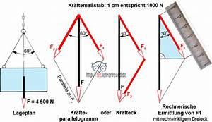 Kräfte Berechnen Winkel : kr fte 2 kr fte zerlegen tec lehrerfreund ~ Themetempest.com Abrechnung