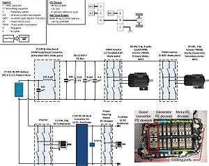 Variable Frequency Drive Wikipedia