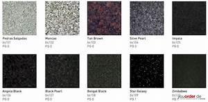 Granit Arbeitsplatten Preise : best k chenarbeitsplatten granit preise photos home ~ Michelbontemps.com Haus und Dekorationen