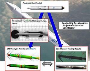 JEDI Center supports aerodynamic design of Advanced Solid ...