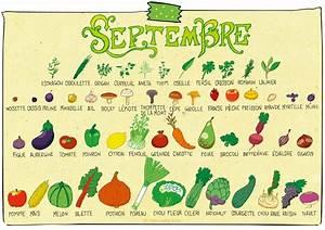 Fruits De Septembre : bio coupons le blog l 39 espace discutions des adeptes du bio du bon et des bonnes affaires ~ Melissatoandfro.com Idées de Décoration