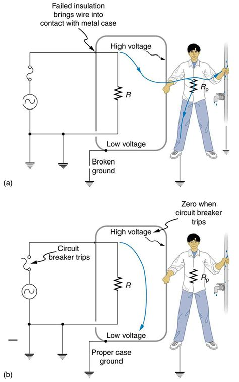 college physics electrical safety systems  devices voer