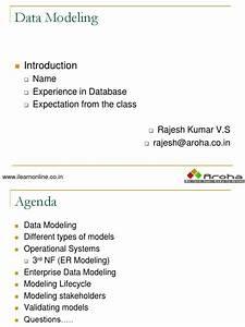 Ibm Data Model1