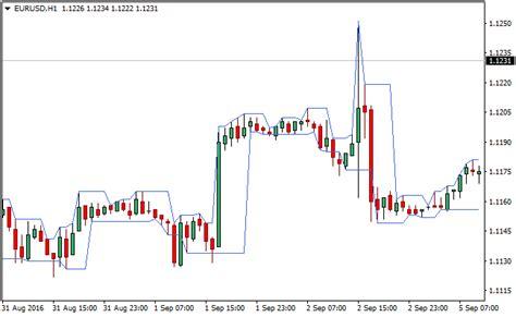 stock trading firms darvas box forex trading websitereports451 web fc2