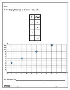 input output images math classroom teaching