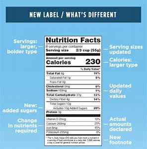 Nutrition Facts Labels Will Reveal How Much Added Sugar Is In Your Food   Treehugger