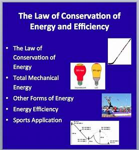 The Law Of Conservation Of Energy And Efficiency