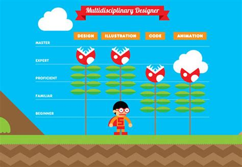 Interactive Resume Robby Leonardi by 10 Most Visionary And Dignifying Portfolio Design Websites Ewebdesign